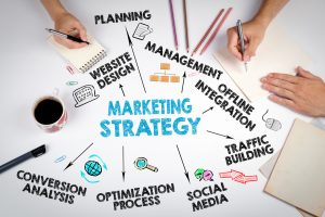 Remarketing, Spot On Solutions