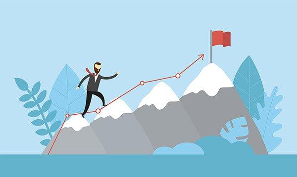 content marketing, digital marketing, restoration marketing